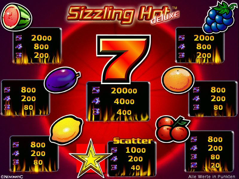 online casino for fun sizzling hot delux